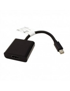 Adaptateur Mini Display Port HDMI