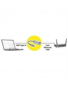 VALUE Convertisseur USB 2.0...